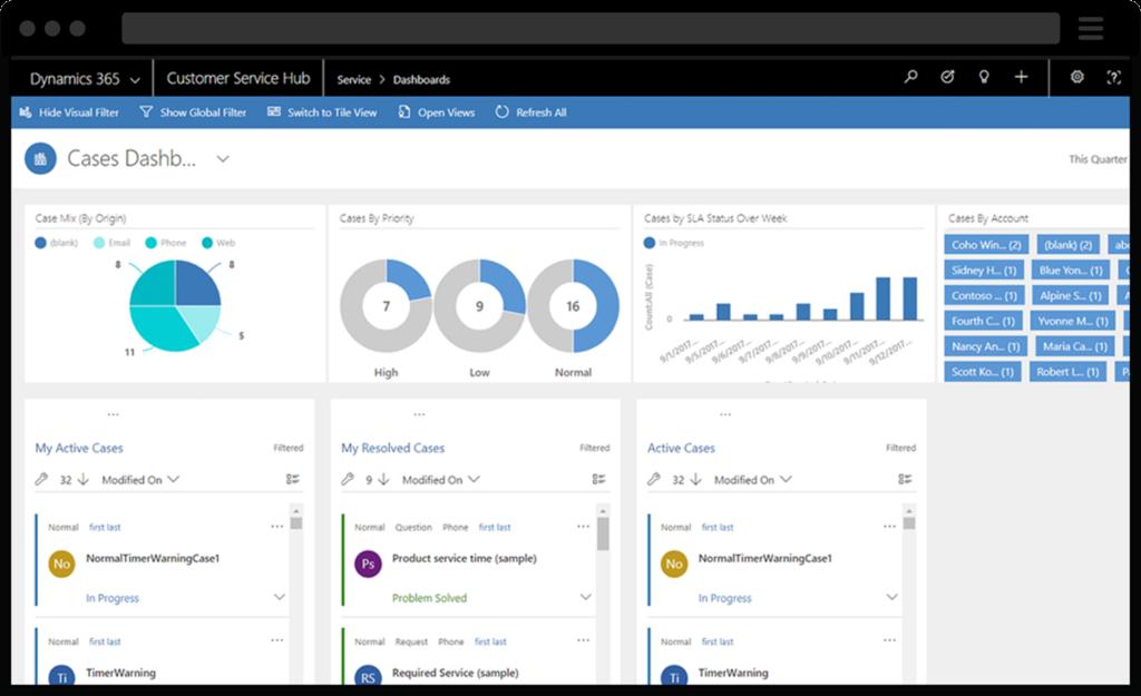 Screenshot of Dynamics 365 Customer Service interactive dashboard