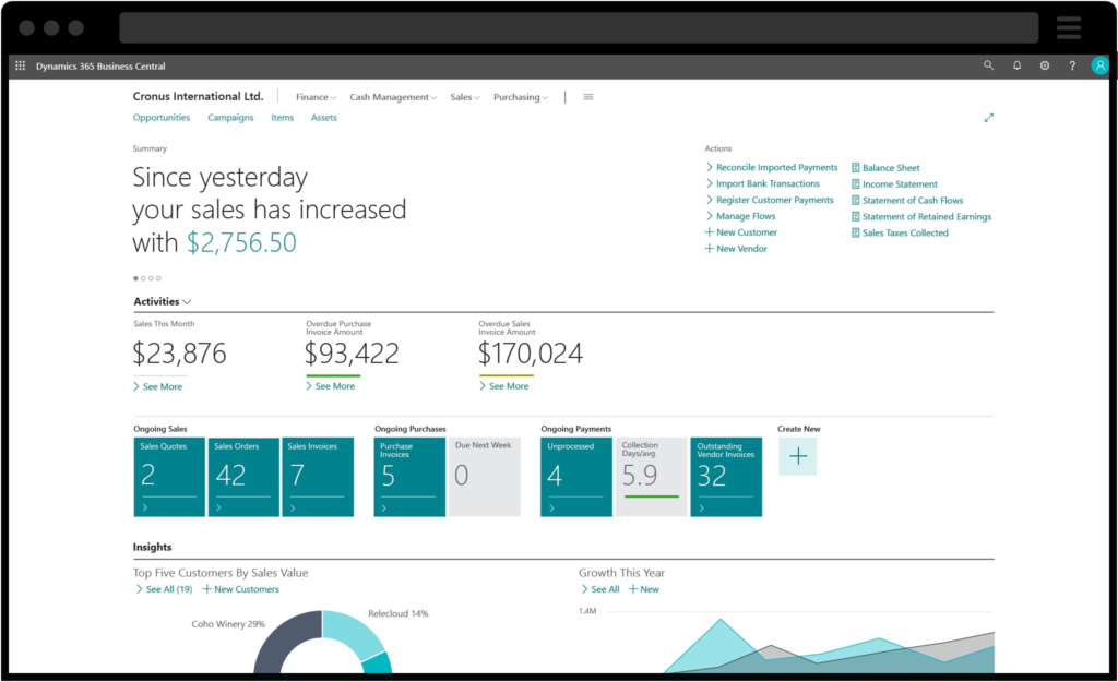 Screenshot of Microsoft Business Central unified business management
