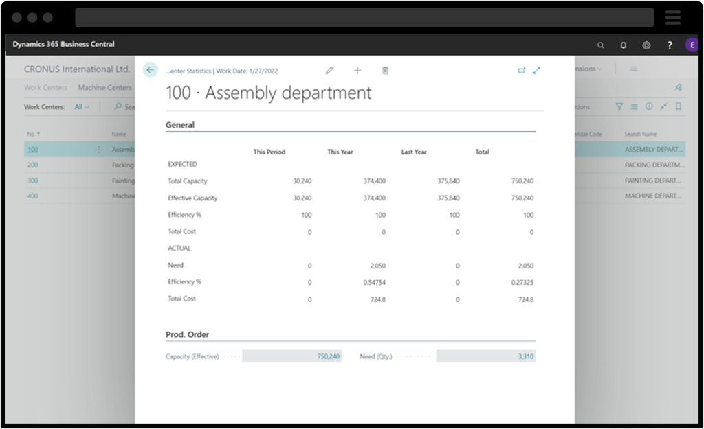 screenshot of microsoft dynamics 365 business central displaying assembly department